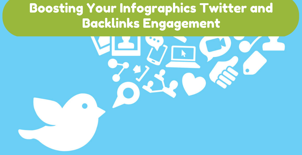 Boosting Backlinks and Twitter Engagement