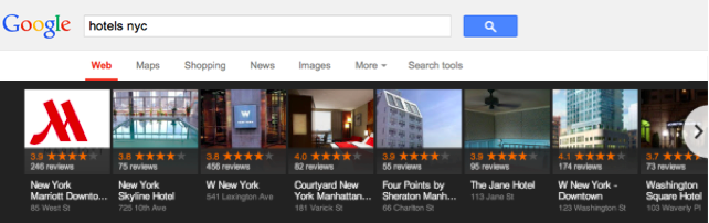 Google Carousel with Hotels