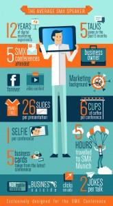 SMX_speaker_infographics